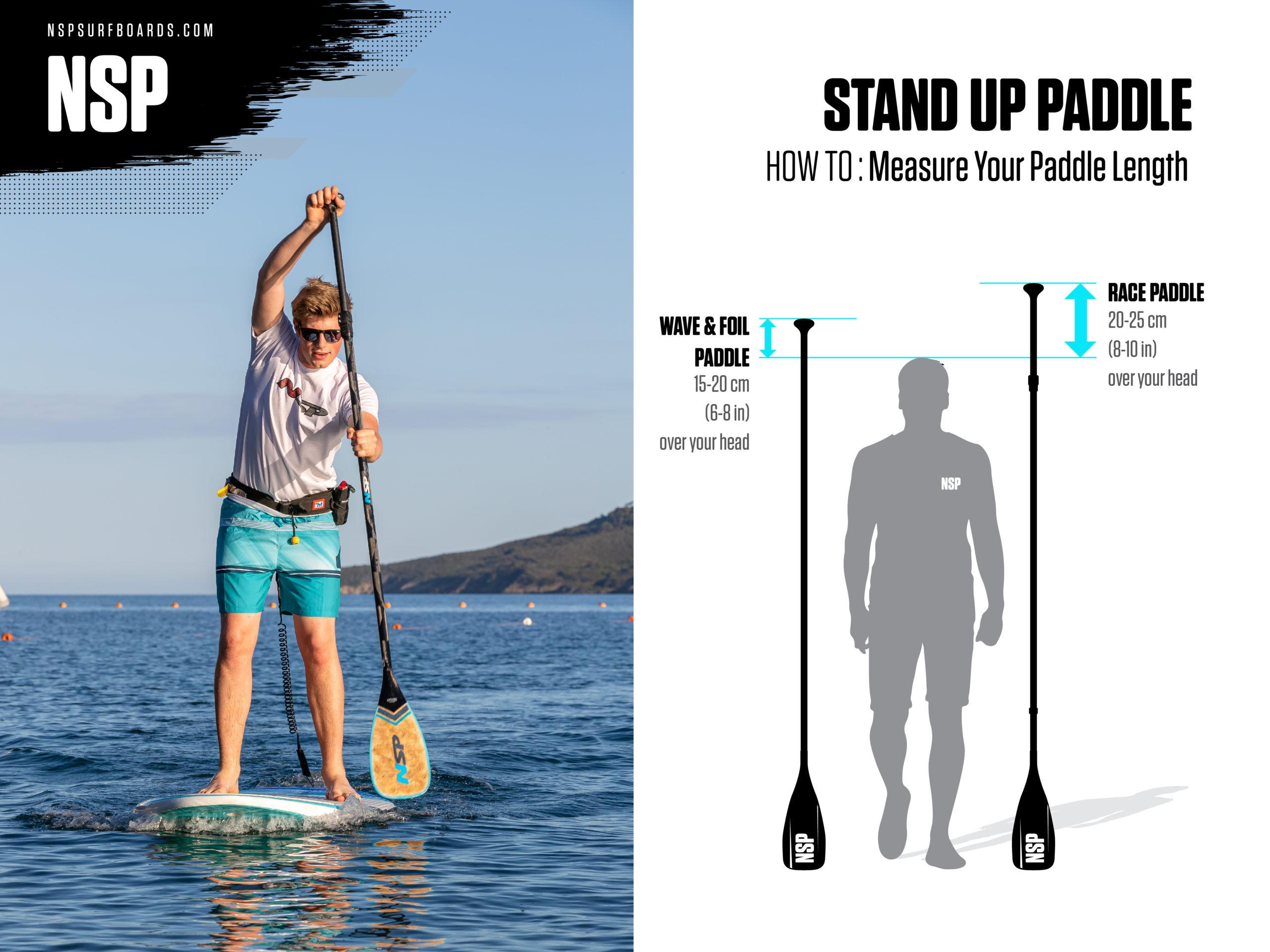 Paddle Range Comparison